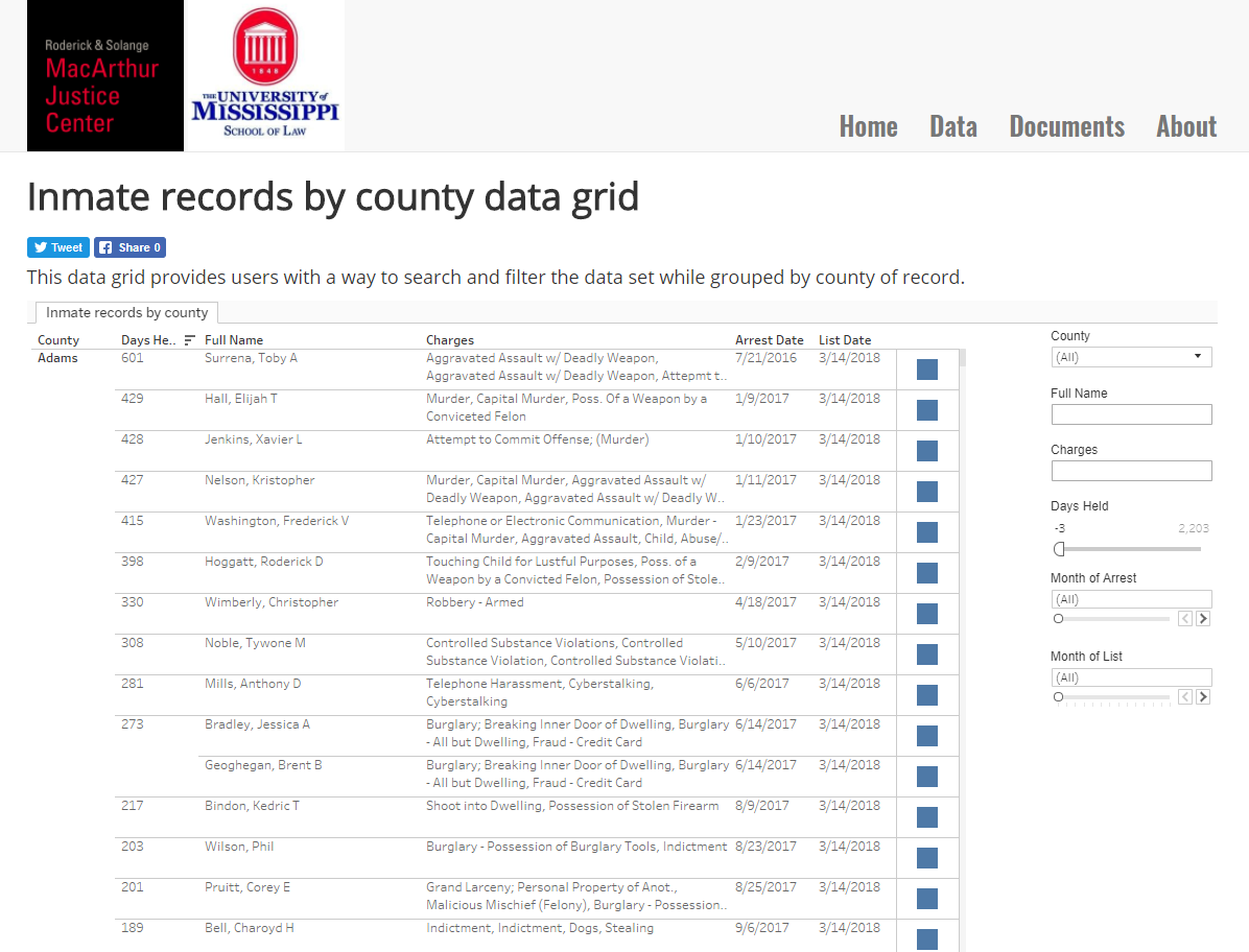 Circuit Clerk Public Records Requests · Mississippi Jail Records